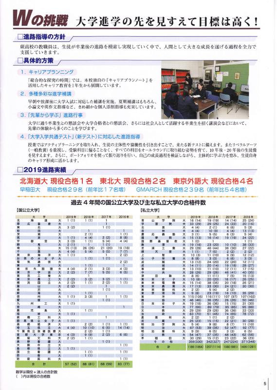 学校案内5.pdf
